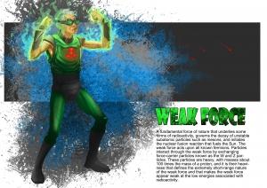 weakforce